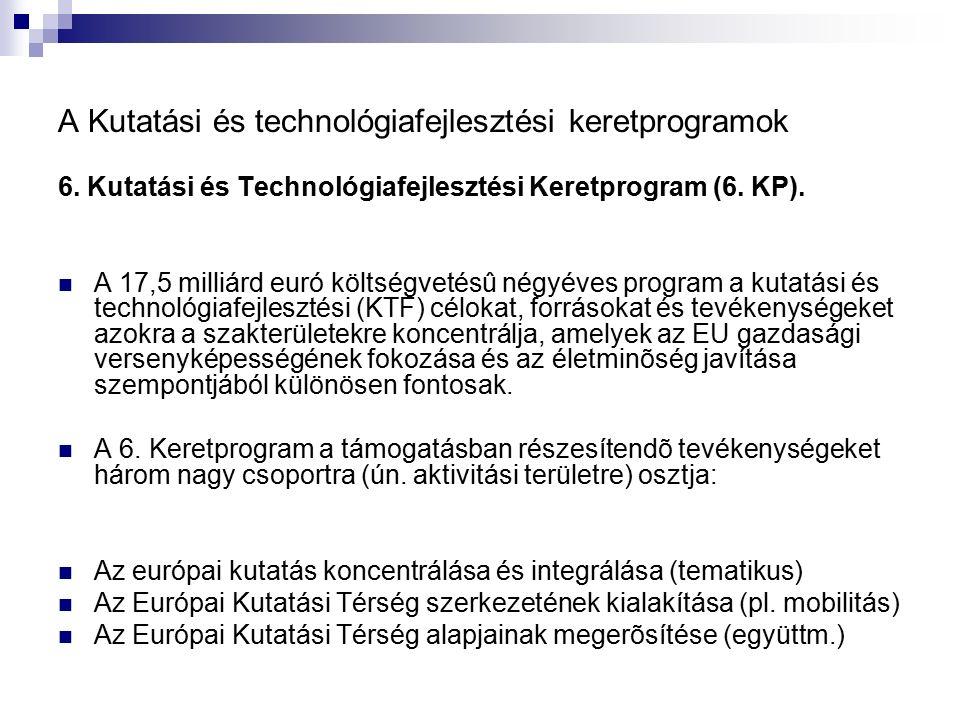 A Kutatási és technológiafejlesztési keretprogramok 6. Kutatási és Technológiafejlesztési Keretprogram (6. KP). A 17,5 milliárd euró költségvetésû nég