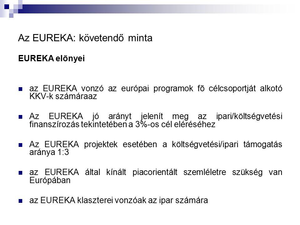 Az EUREKA: követendő minta EUREKA elõnyei az EUREKA vonzó az európai programok fõ célcsoportját alkotó KKV-k számáraaz Az EUREKA jó arányt jelenít meg