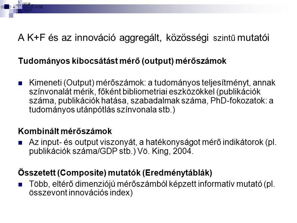 A K+F és az innováció aggregált, közösségi szintű mutatói Tudományos kibocsátást mérő (output) mérőszámok Kimeneti (Output) mérőszámok: a tudományos t