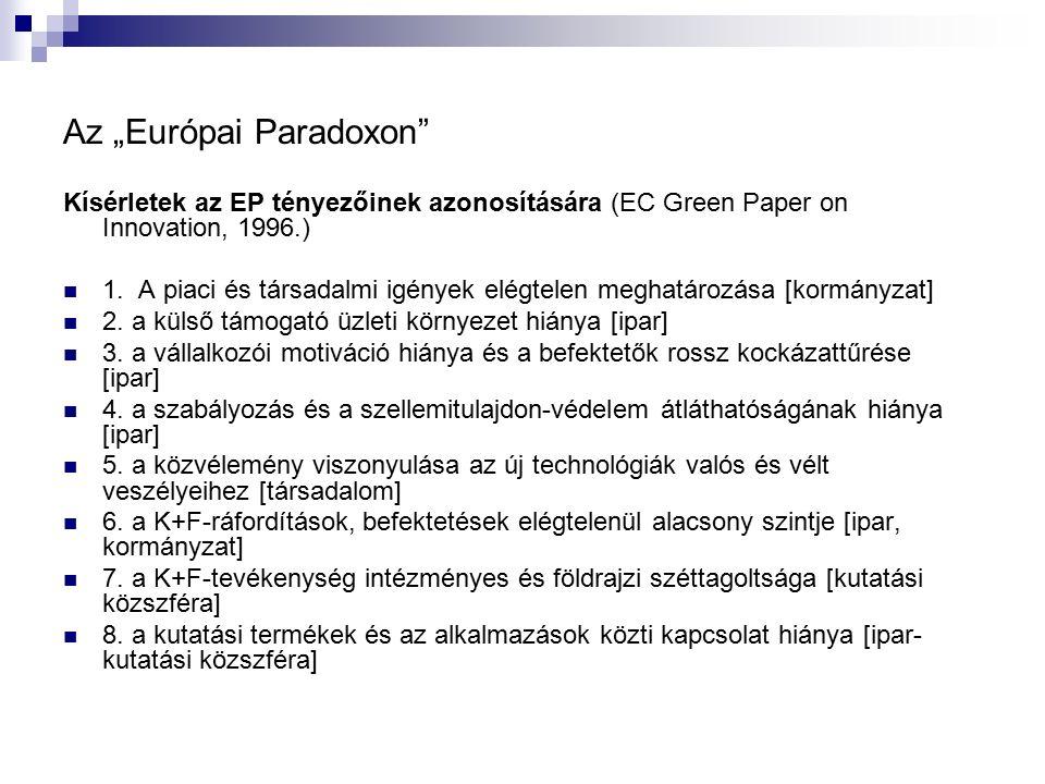"""Az """"Európai Paradoxon"""" Kísérletek az EP tényezőinek azonosítására (EC Green Paper on Innovation, 1996.) 1. A piaci és társadalmi igények elégtelen meg"""