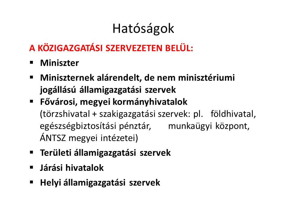Hatóságok A KÖZIGAZGATÁSI SZERVEZETEN BELÜL:  Miniszter  Miniszternek alárendelt, de nem minisztériumi jogállású államigazgatási szervek  Fővárosi, megyei kormányhivatalok (törzshivatal + szakigazgatási szervek: pl.