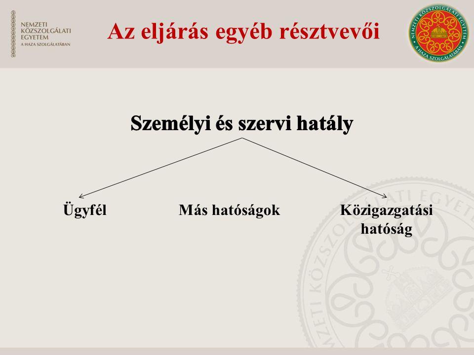 ÜgyfélKözigazgatási hatóság Az eljárás egyéb résztvevői Más hatóságok