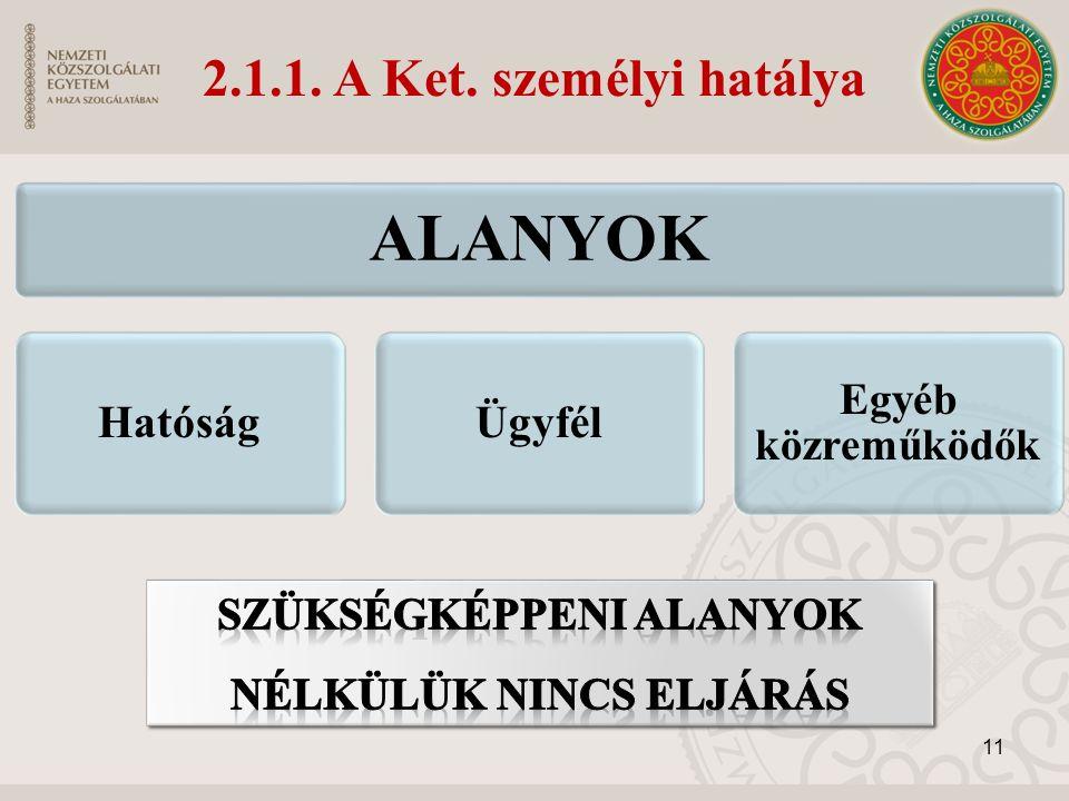 ALANYOK HatóságÜgyfél Egyéb közreműködők 2.1.1. A Ket. személyi hatálya 11