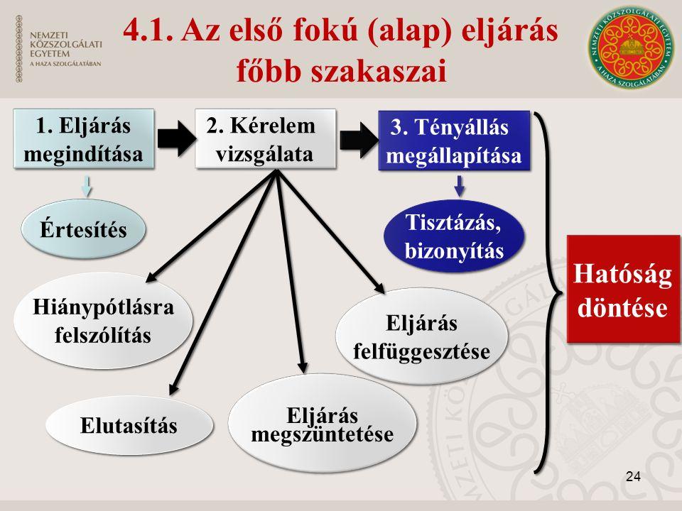 4.1. Az első fokú (alap) eljárás főbb szakaszai 1.