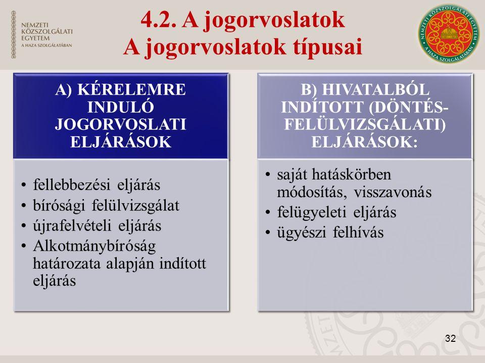4.2. A jogorvoslatok A jogorvoslatok típusai A) KÉRELEMRE INDULÓ JOGORVOSLATI ELJÁRÁSOK fellebbezési eljárás bírósági felülvizsgálat újrafelvételi elj