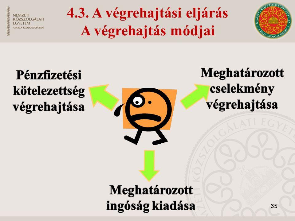 4.3. A végrehajtási eljárás A végrehajtás módjai 35