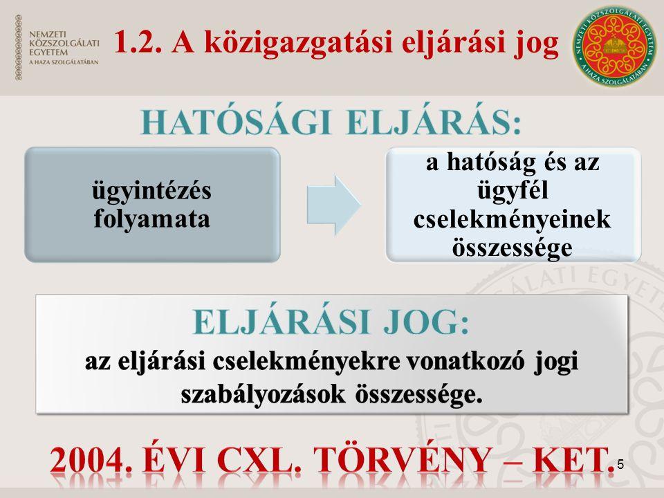 1.2. A közigazgatási eljárási jog ügyintézés folyamata a hatóság és az ügyfél cselekményeinek összessége 5