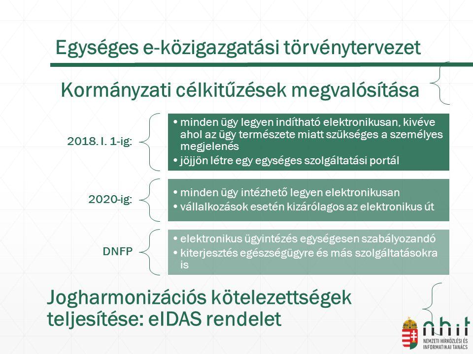 Egységes e-közigazgatási törvénytervezet Kormányzati célkitűzések megvalósítása 2018. I. 1-ig: minden ügy legyen indítható elektronikusan, kivéve ahol