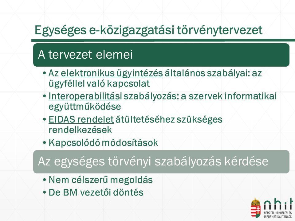 Egységes e-közigazgatási törvénytervezet A tervezet elemei Az elektronikus ügyintézés általános szabályai: az ügyféllel való kapcsolat Interoperabilitási szabályozás: a szervek informatikai együttműködése EIDAS rendelet átültetéséhez szükséges rendelkezések Kapcsolódó módosítások Az egységes törvényi szabályozás kérdése Nem célszerű megoldás De BM vezetői döntés