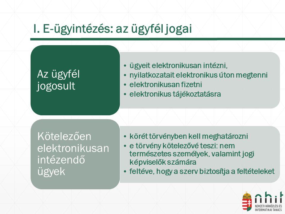 I. E-ügyintézés: az ügyfél jogai ügyeit elektronikusan intézni, nyilatkozatait elektronikus úton megtenni elektronikusan fizetni elektronikus tájékozt