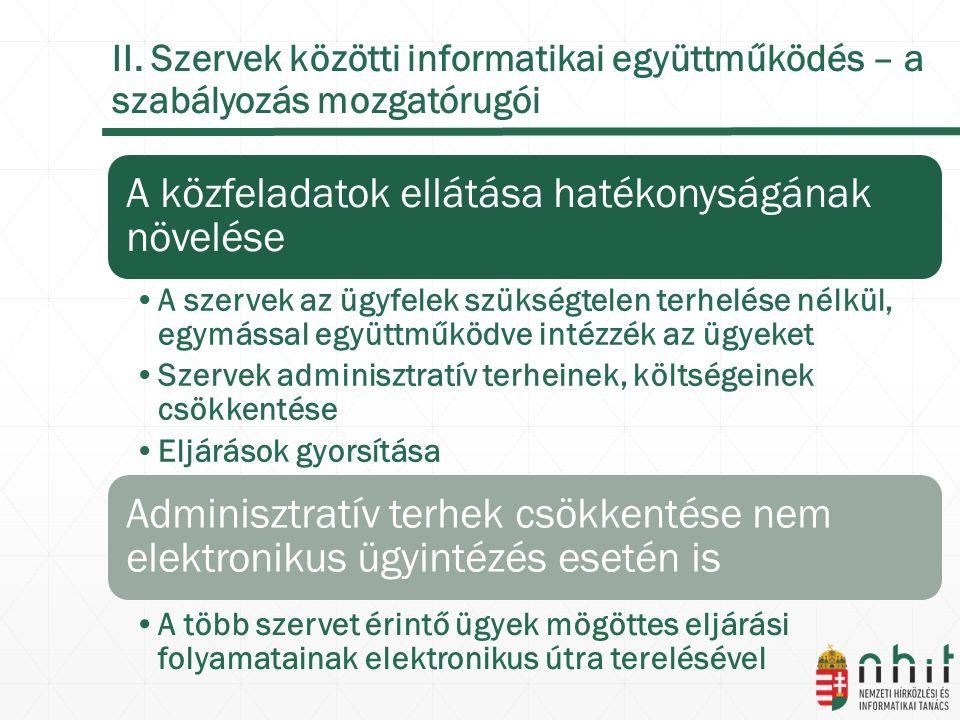 II. Szervek közötti informatikai együttműködés – a szabályozás mozgatórugói A közfeladatok ellátása hatékonyságának növelése A szervek az ügyfelek szü