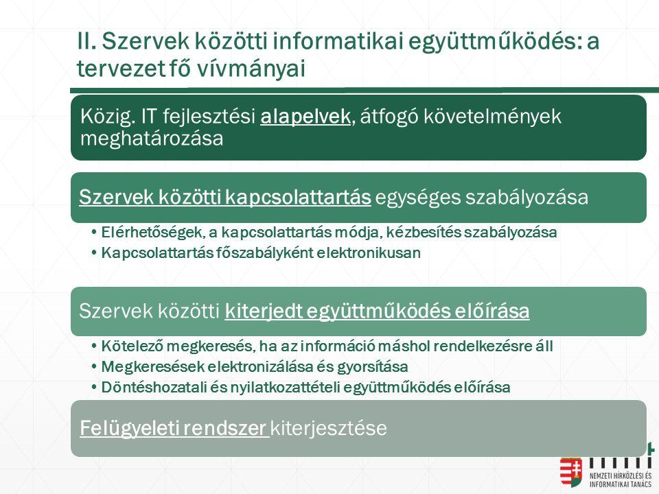 II. Szervek közötti informatikai együttműködés: a tervezet fő vívmányai Közig.