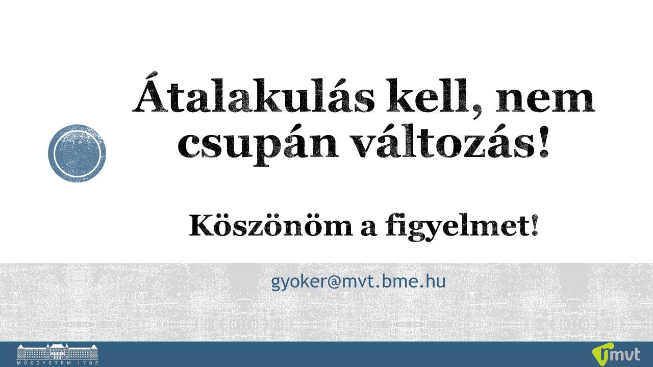 gyoker@mvt.bme.hu