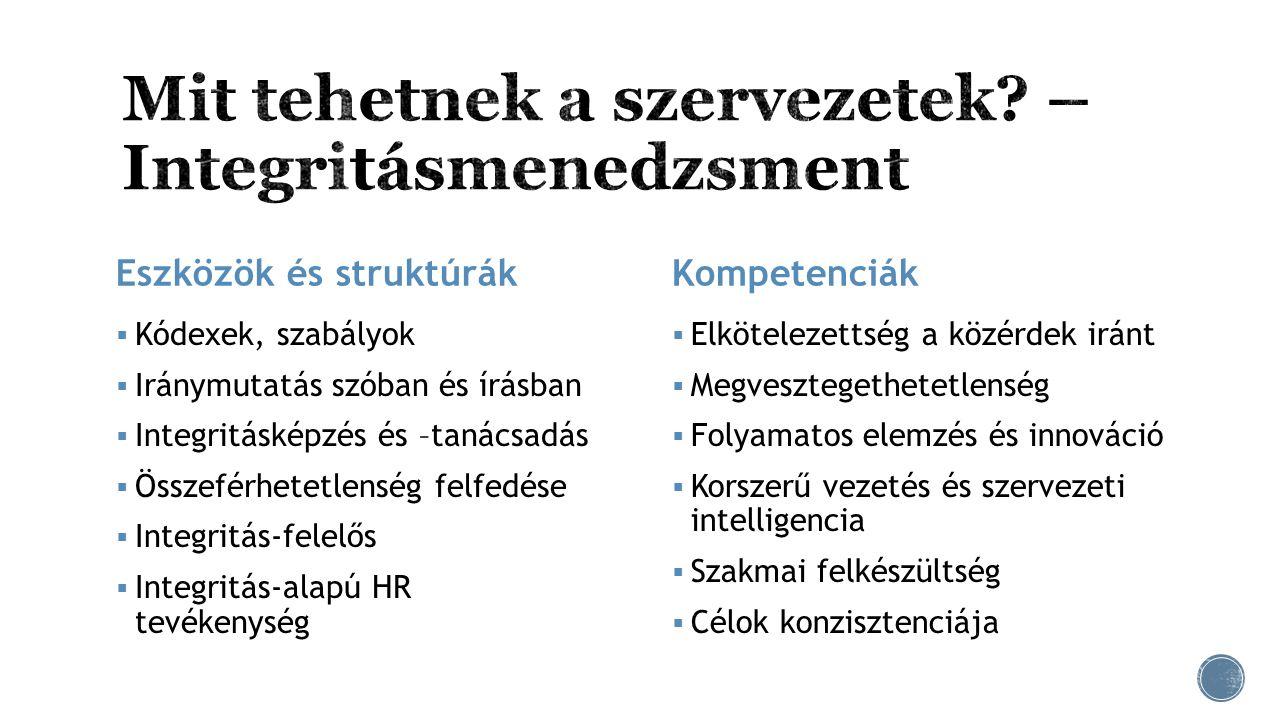 Telenor Magyarország Forrás: KKV Kurázsi tananyag: http://elearning.transparency.hu/telenor/