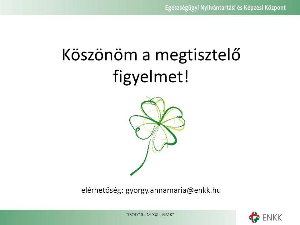 Köszönöm a megtisztelő figyelmet! elérhetőség: gyorgy.annamaria@enkk.hu ISOFÓRUM XXII. NMK