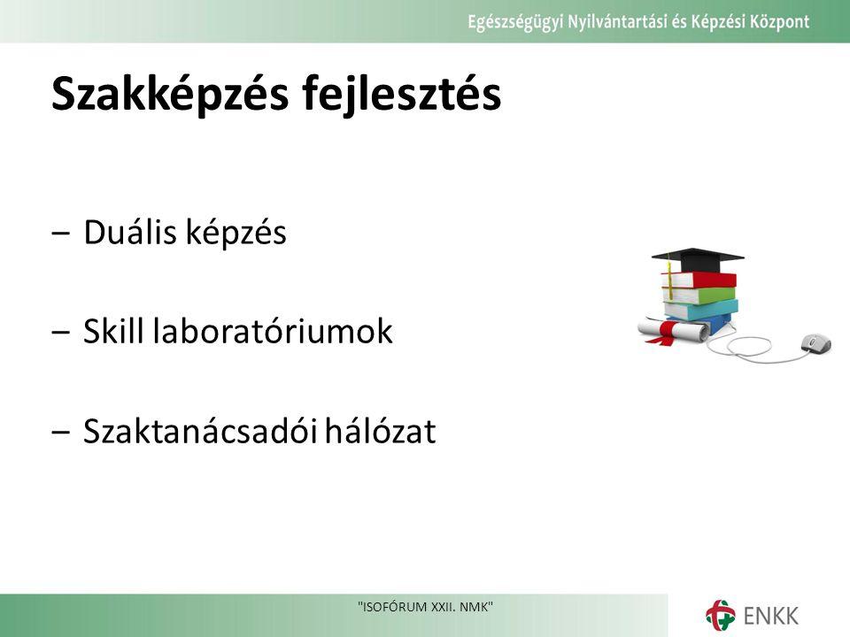 Szakképzés fejlesztés ‒Duális képzés ‒Skill laboratóriumok ‒Szaktanácsadói hálózat ISOFÓRUM XXII.