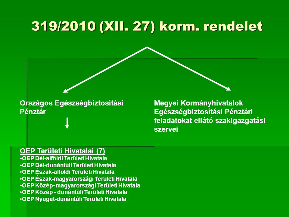 319/2010 (XII. 27) korm. rendelet Országos Egészségbiztosítási Pénztár OEP Területi Hivatalai (7) OEP Dél-alföldi Területi Hivatala OEP Dél-dunántúli