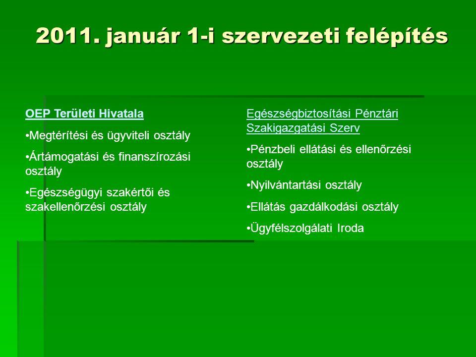 2011. január 1-i szervezeti felépítés OEP Területi Hivatala Megtérítési és ügyviteli osztály Ártámogatási és finanszírozási osztály Egészségügyi szaké