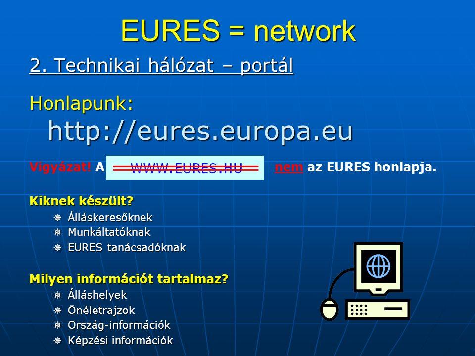 EURES = network 2. Technikai hálózat – portál Honlapunk: http://eures.europa.eu Vigyázat! A nem az EURES honlapja. Kiknek készült?  Álláskeresőknek 