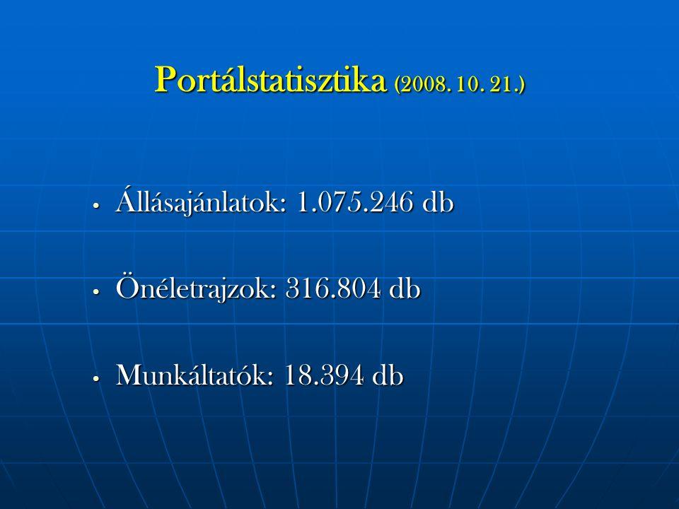 Portálstatisztika (2008. 10. 21.) Állásajánlatok: 1.075.246 db Állásajánlatok: 1.075.246 db Önéletrajzok: 316.804 db Önéletrajzok: 316.804 db Munkálta
