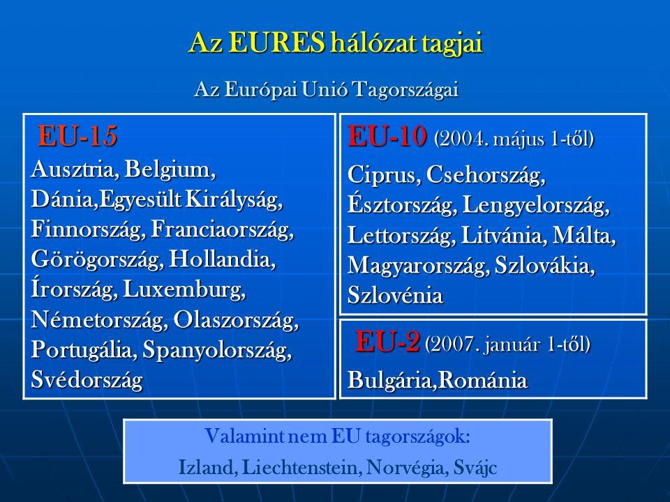 Az EURES hálózat tagjai Valamint nem EU tagországok: Izland, Liechtenstein, Norvégia, Svájc EU-15 EU-15 Ausztria, Belgium, Dánia,Egyesült Királyság, F