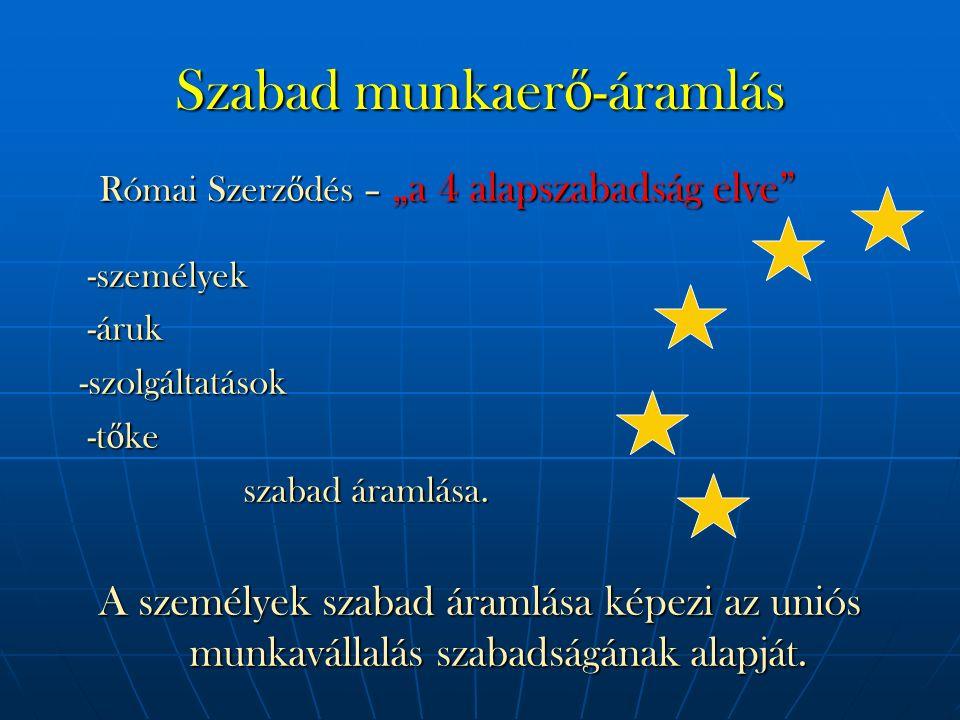 DISZKRIMINÁCIÓMENTESSÉG: egy tagállam állampolgára egy másik tagállamban szabadon, az adott tagállam munkavállalóival azonos feltételek mellett vállalhat munkát egy tagállam állampolgára egy másik tagállamban szabadon, az adott tagállam munkavállalóival azonos feltételek mellett vállalhat munkát