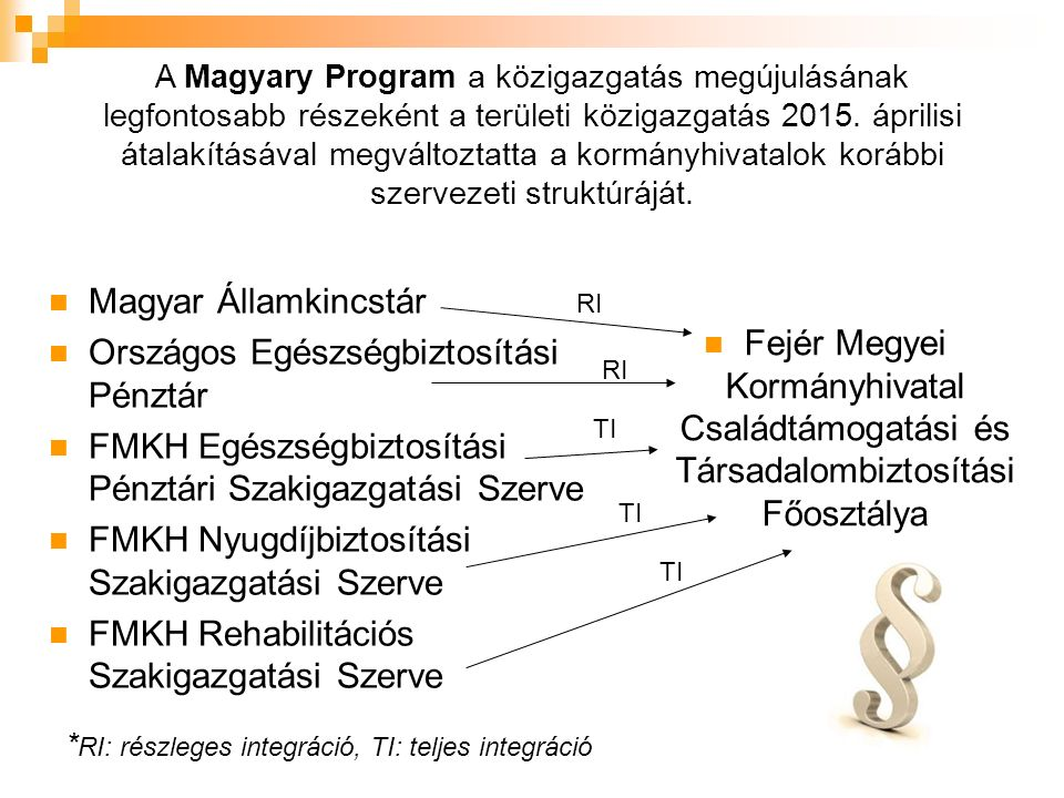 A Magyary Program a közigazgatás megújulásának legfontosabb részeként a területi közigazgatás 2015.