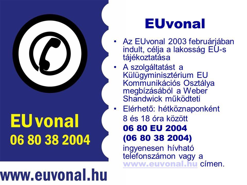EUvonal Az EUvonal 2003 februárjában indult, célja a lakosság EU-s tájékoztatása A szolgáltatást a Külügyminisztérium EU Kommunikációs Osztálya megbízásából a Weber Shandwick működteti Elérhető: hétköznaponként 8 és 18 óra között 06 80 EU 2004 (06 80 38 2004) ingyenesen hívható telefonszámon vagy a www.euvonal.hu címen.