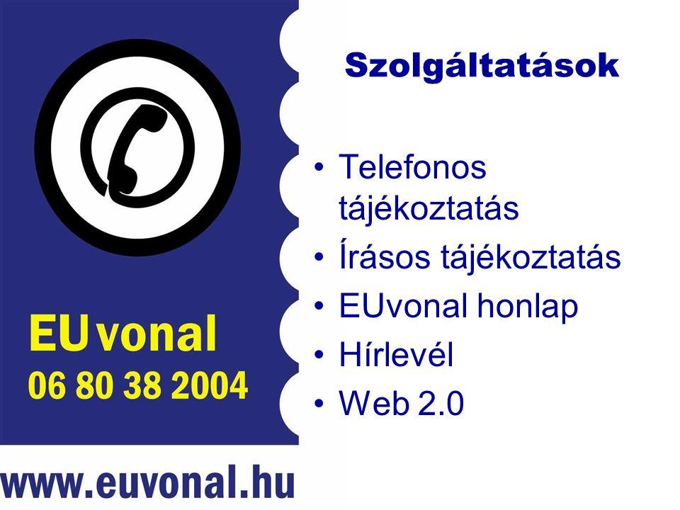 Szolgáltatások Telefonos tájékoztatás Írásos tájékoztatás EUvonal honlap Hírlevél Web 2.0