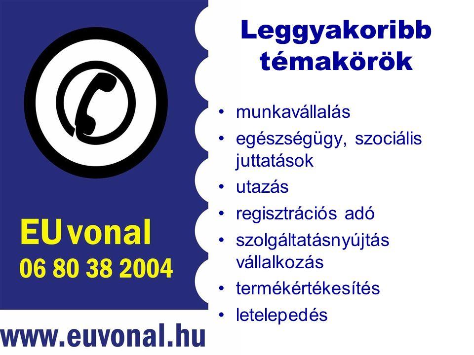 Leggyakoribb témakörök munkavállalás egészségügy, szociális juttatások utazás regisztrációs adó szolgáltatásnyújtás vállalkozás termékértékesítés letelepedés