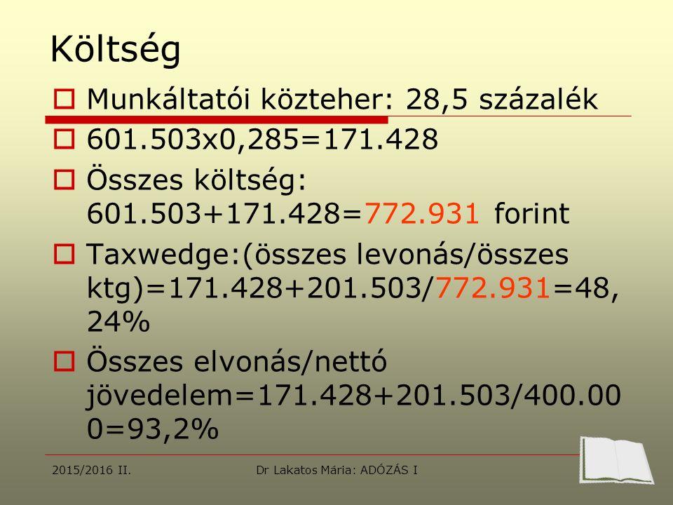 Költség  Munkáltatói közteher: 28,5 százalék  601.503x0,285=171.428  Összes költség: 601.503+171.428=772.931 forint  Taxwedge:(összes levonás/összes ktg)=171.428+201.503/772.931=48, 24%  Összes elvonás/nettó jövedelem=171.428+201.503/400.00 0=93,2% 2015/2016 II.Dr Lakatos Mária: ADÓZÁS I