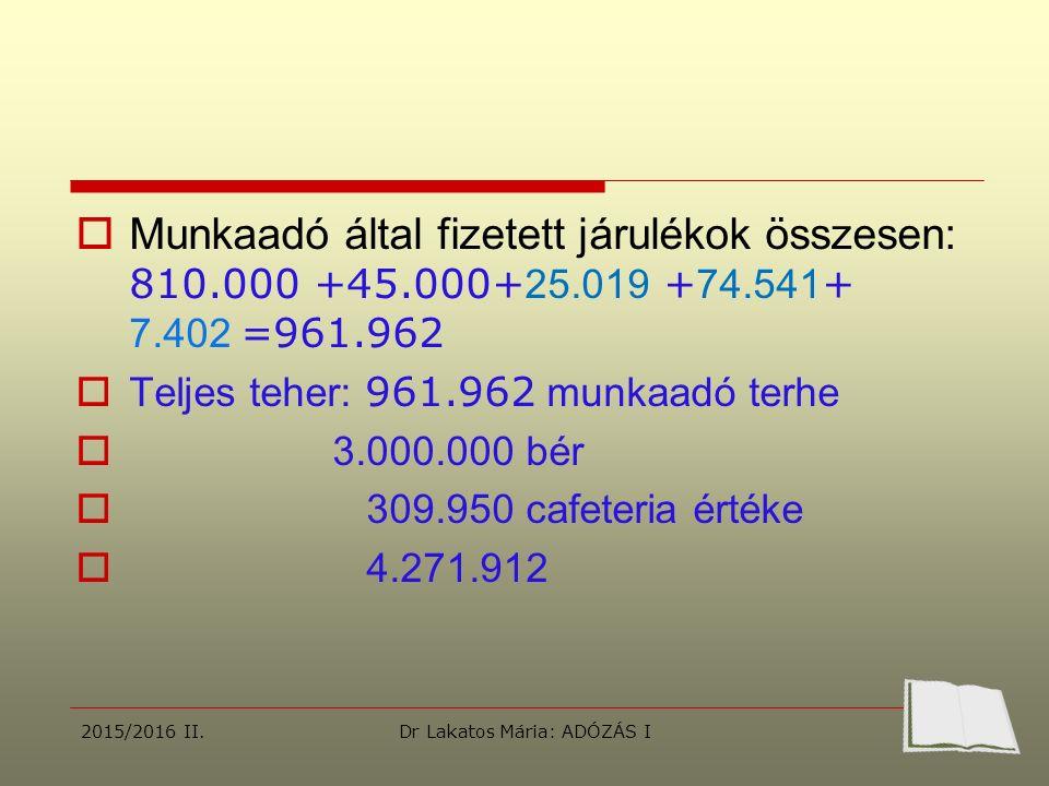  Munkaadó által fizetett járulékok összesen: 810.000 +45.000+ 25.019 + 74.541 + 7.402 =961.962  Teljes teher: 961.962 munkaadó terhe  3.000.000 bér  309.950 cafeteria értéke  4.271.912 2015/2016 II.Dr Lakatos Mária: ADÓZÁS I