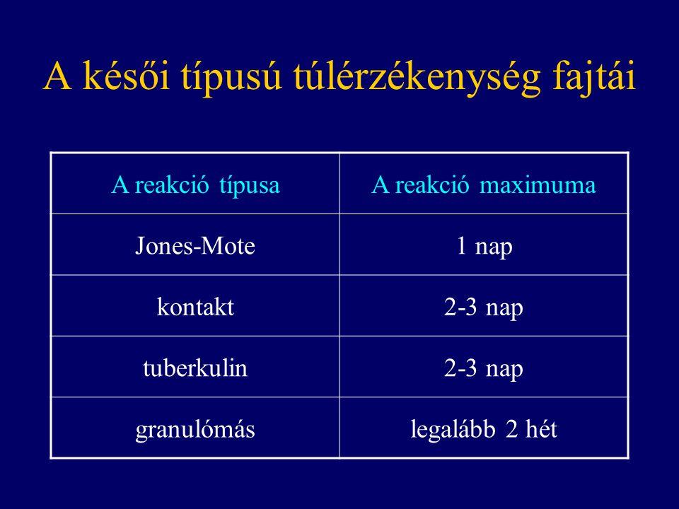 A késői típusú túlérzékenység fajtái A reakció típusaA reakció maximuma Jones-Mote1 nap kontakt2-3 nap tuberkulin2-3 nap granulómáslegalább 2 hét
