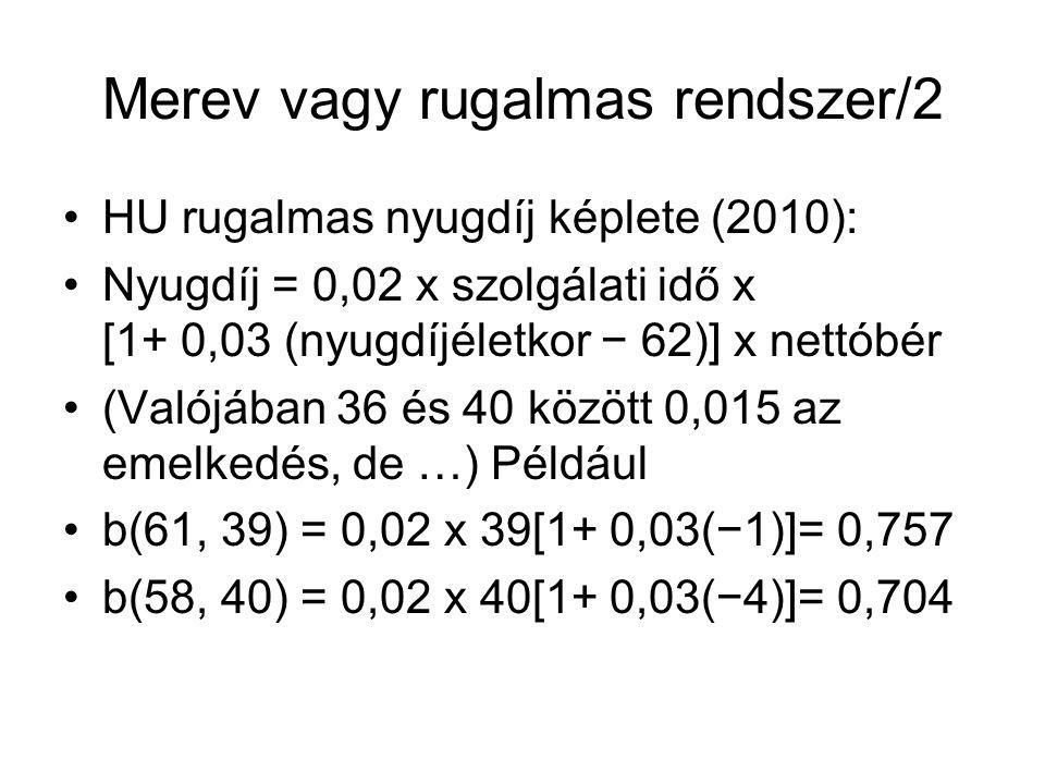 Merev vagy rugalmas rendszer/2 HU rugalmas nyugdíj képlete (2010): Nyugdíj = 0,02 x szolgálati idő x [1+ 0,03 (nyugdíjéletkor − 62)] x nettóbér (Valójában 36 és 40 között 0,015 az emelkedés, de …) Például b(61, 39) = 0,02 x 39[1+ 0,03(−1)]= 0,757 b(58, 40) = 0,02 x 40[1+ 0,03(−4)]= 0,704
