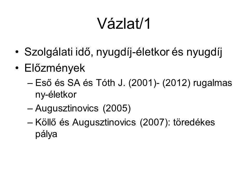 Vázlat/1 Szolgálati idő, nyugdíj-életkor és nyugdíj Előzmények –Eső és SA és Tóth J.