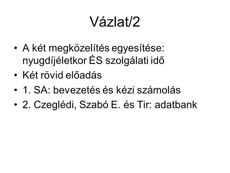 Vázlat/2 A két megközelítés egyesítése: nyugdíjéletkor ÉS szolgálati idő Két rövid előadás 1.