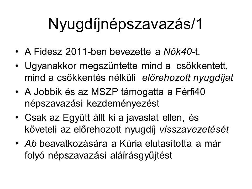 Nyugdíjnépszavazás/1 A Fidesz 2011-ben bevezette a Nők40-t.
