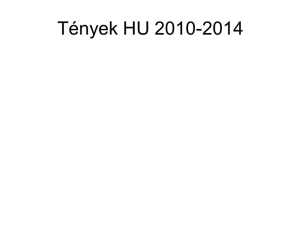 Tények HU 2010-2014