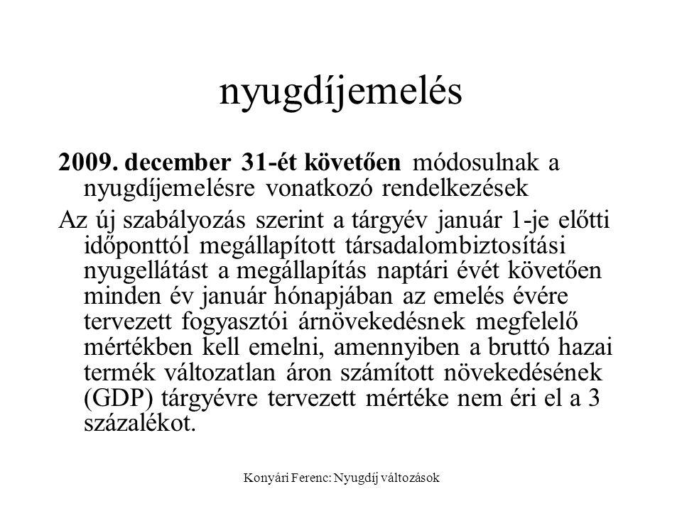Konyári Ferenc: Nyugdíj változások nyugdíjemelés 2009.