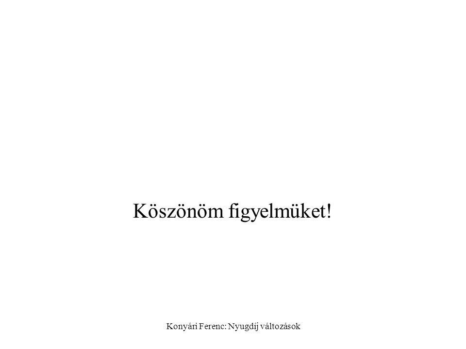 Konyári Ferenc: Nyugdíj változások Köszönöm figyelmüket!