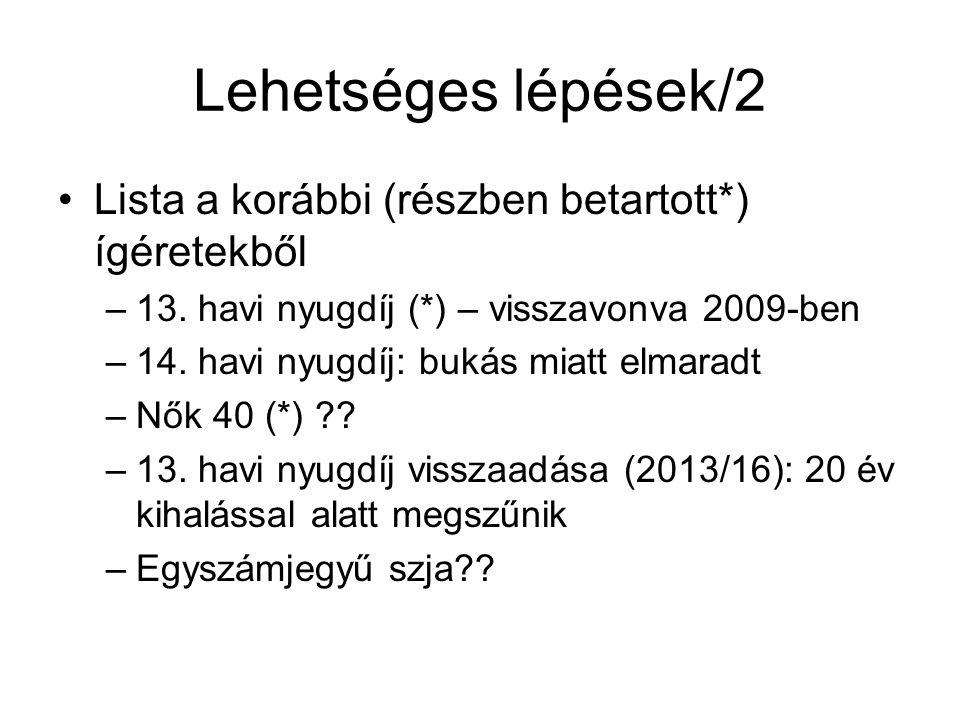 Lehetséges lépések/2 Lista a korábbi (részben betartott*) ígéretekből –13. havi nyugdíj (*) – visszavonva 2009-ben –14. havi nyugdíj: bukás miatt elma