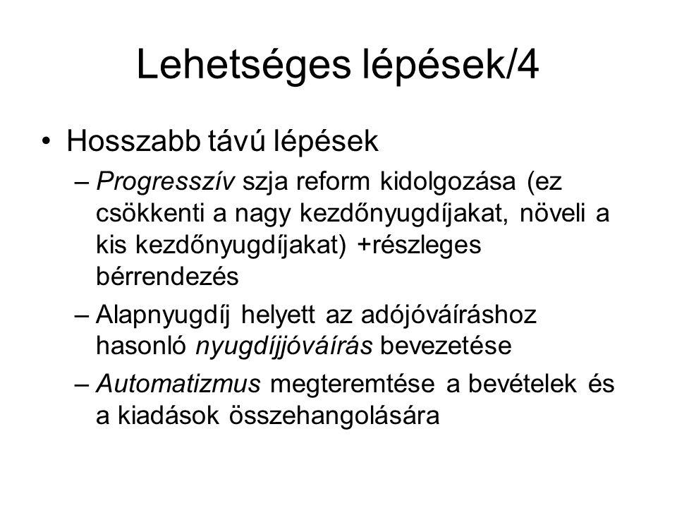 Lehetséges lépések/4 Hosszabb távú lépések –Progresszív szja reform kidolgozása (ez csökkenti a nagy kezdőnyugdíjakat, növeli a kis kezdőnyugdíjakat)