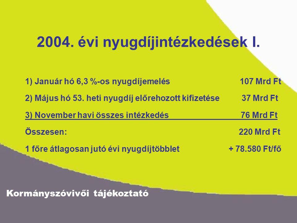 Kormányszóvivői tájékoztató 2004.évi nyugdíjintézkedések II.