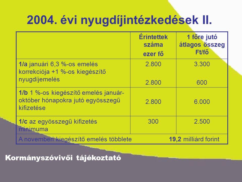 Kormányszóvivői tájékoztató 2004.évi nyugdíjintézkedések III.