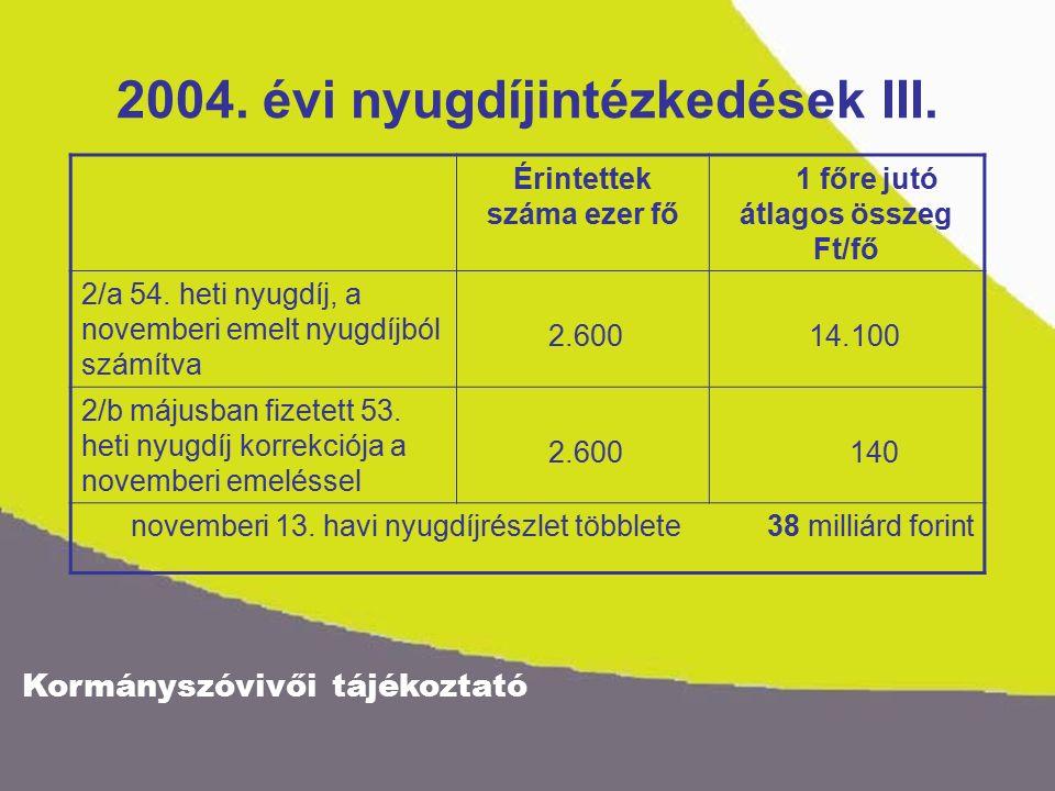 Kormányszóvivői tájékoztató 2004. évi nyugdíjintézkedések III.