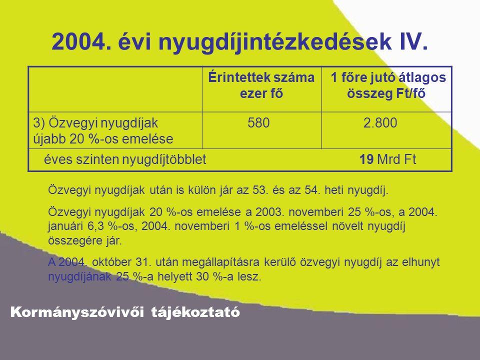 Kormányszóvivői tájékoztató 2004. évi nyugdíjintézkedések IV.