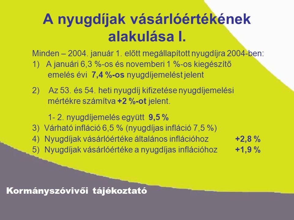 Kormányszóvivői tájékoztató A nyugdíjak vásárlóértékének alakulása I.