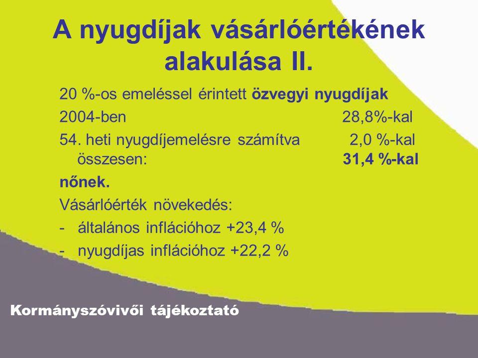 Kormányszóvivői tájékoztató A nyugdíjszerű rendszeres szociális ellátások évenkénti emelésére nincs törvényi kötelezettség.