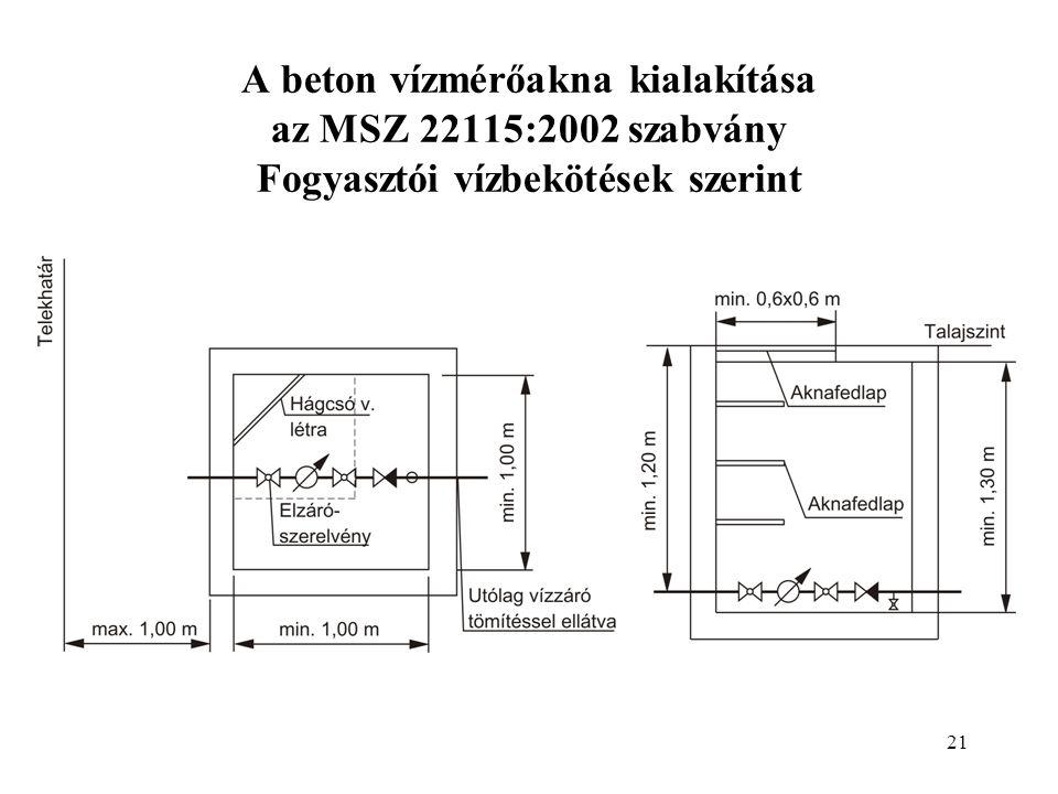21 A beton vízmérőakna kialakítása az MSZ 22115:2002 szabvány Fogyasztói vízbekötések szerint