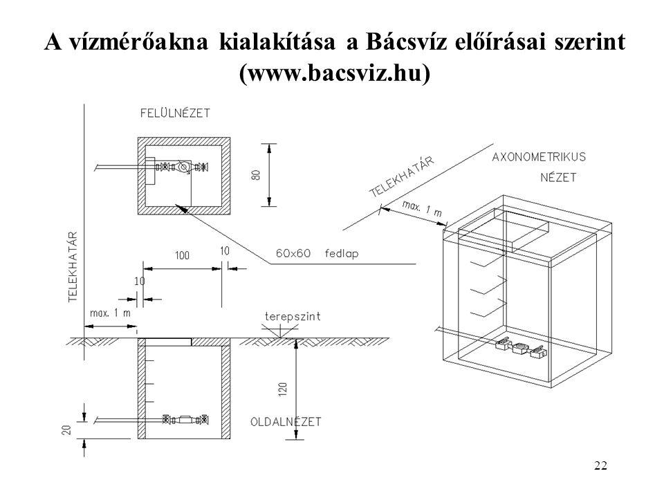22 A vízmérőakna kialakítása a Bácsvíz előírásai szerint (www.bacsviz.hu)